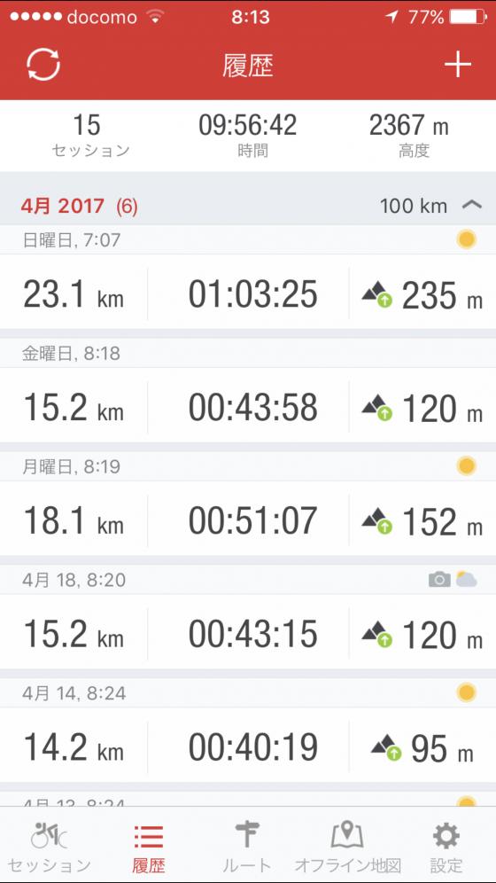 4月のクロスバイク 100キロ達成